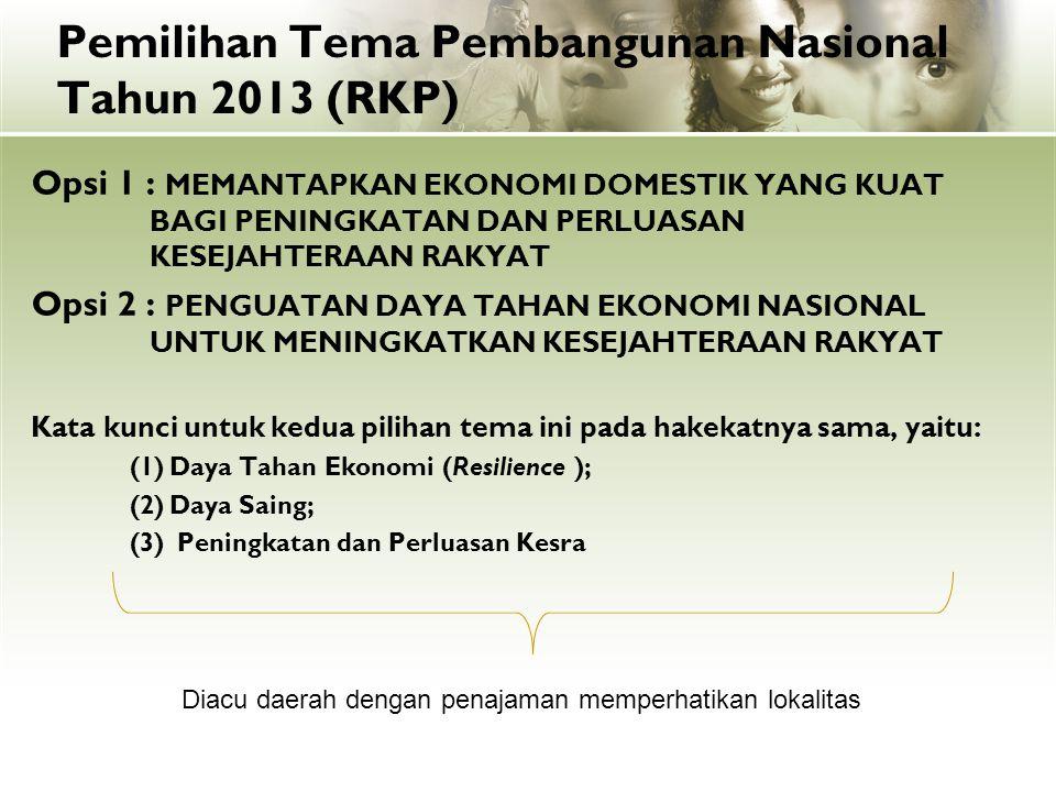 Pemilihan Tema Pembangunan Nasional Tahun 2013 (RKP)