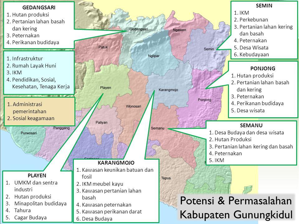 Potensi & Permasalahan Kabupaten Gunungkidul