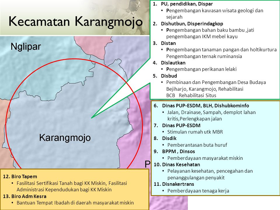 Kecamatan Karangmojo PU, pendidikan, Dispar