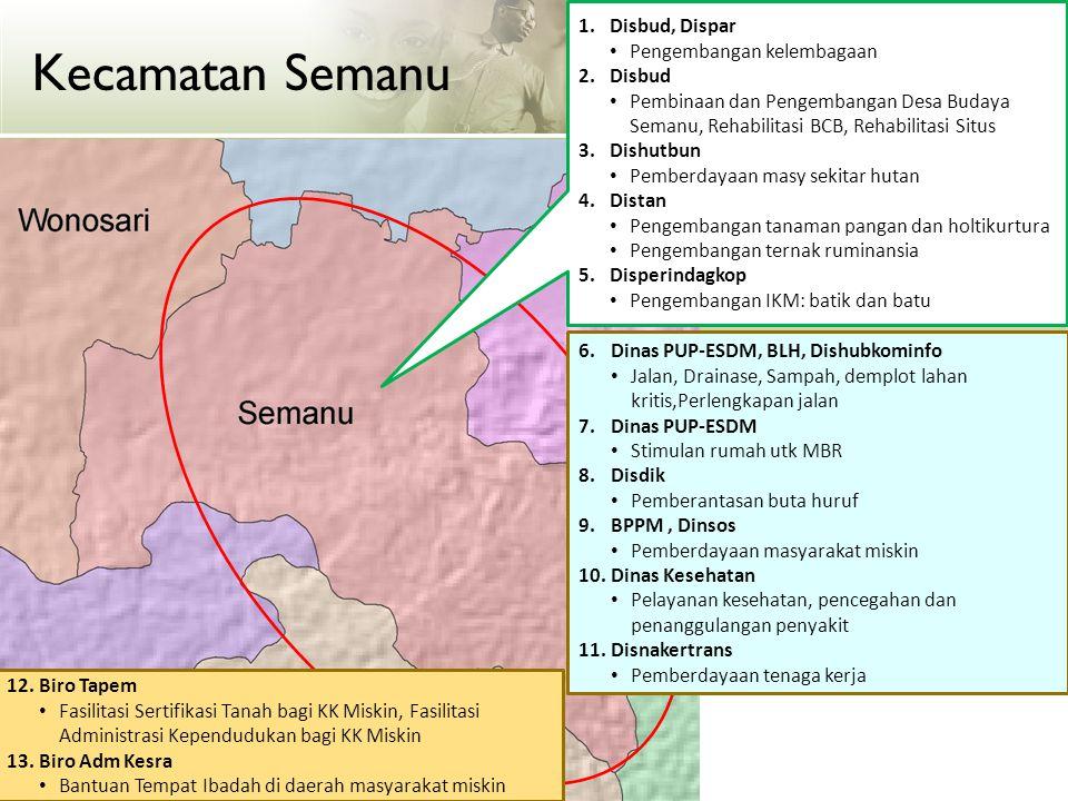 Kecamatan Semanu Disbud, Dispar Pengembangan kelembagaan Disbud