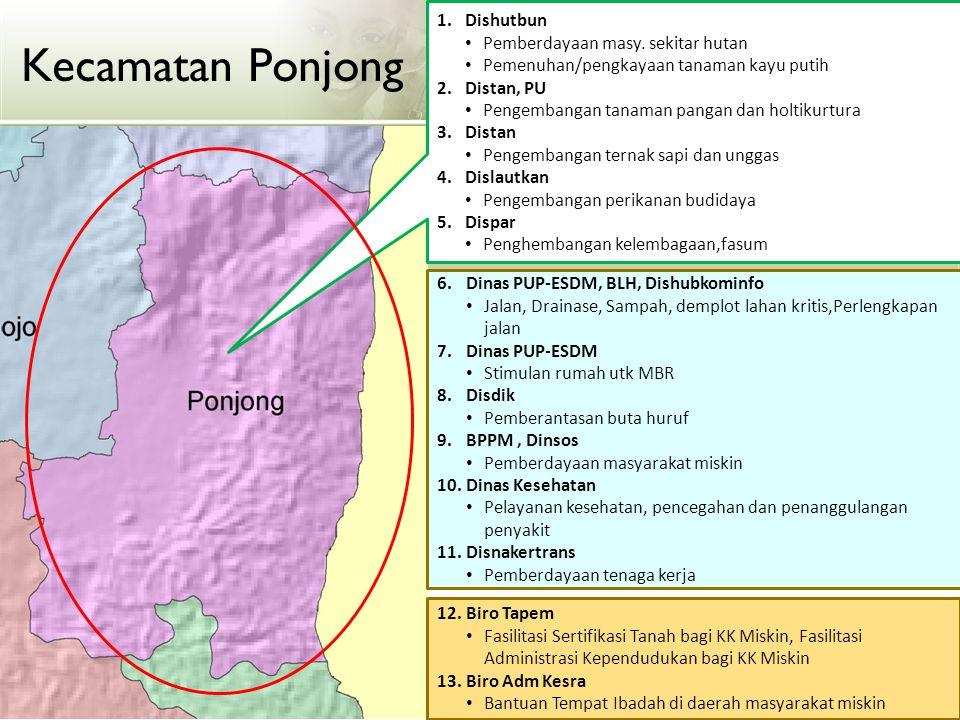 Kecamatan Ponjong Dishutbun Pemberdayaan masy. sekitar hutan