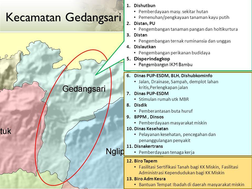 Kecamatan Gedangsari Dishutbun Pemberdayaan masy. sekitar hutan