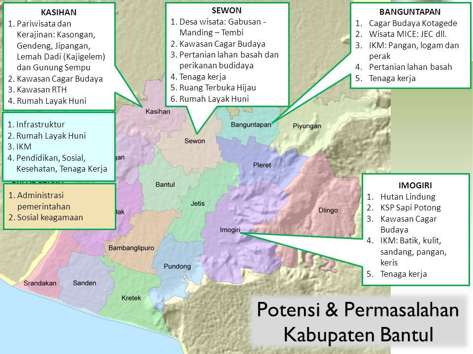 Potensi & Permasalahan Kabupaten Bantul