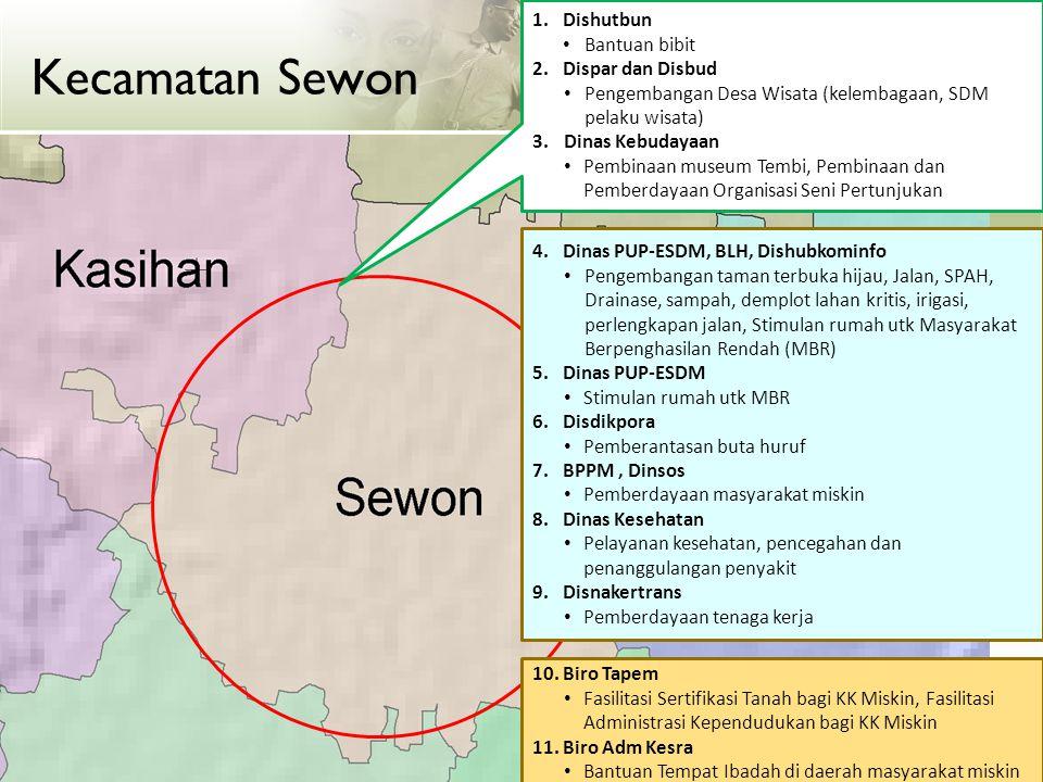 Kecamatan Sewon Dishutbun Bantuan bibit Dispar dan Disbud