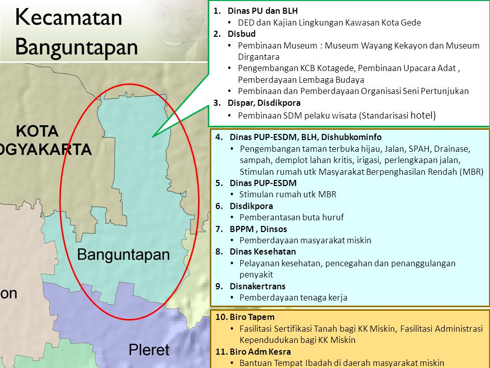 Kecamatan Banguntapan