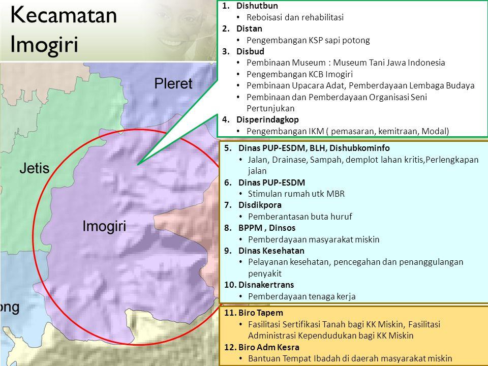 Kecamatan Imogiri Dishutbun Reboisasi dan rehabilitasi Distan