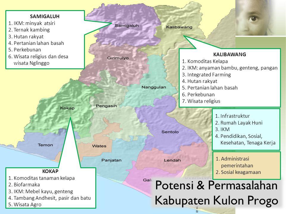 Potensi & Permasalahan Kabupaten Kulon Progo