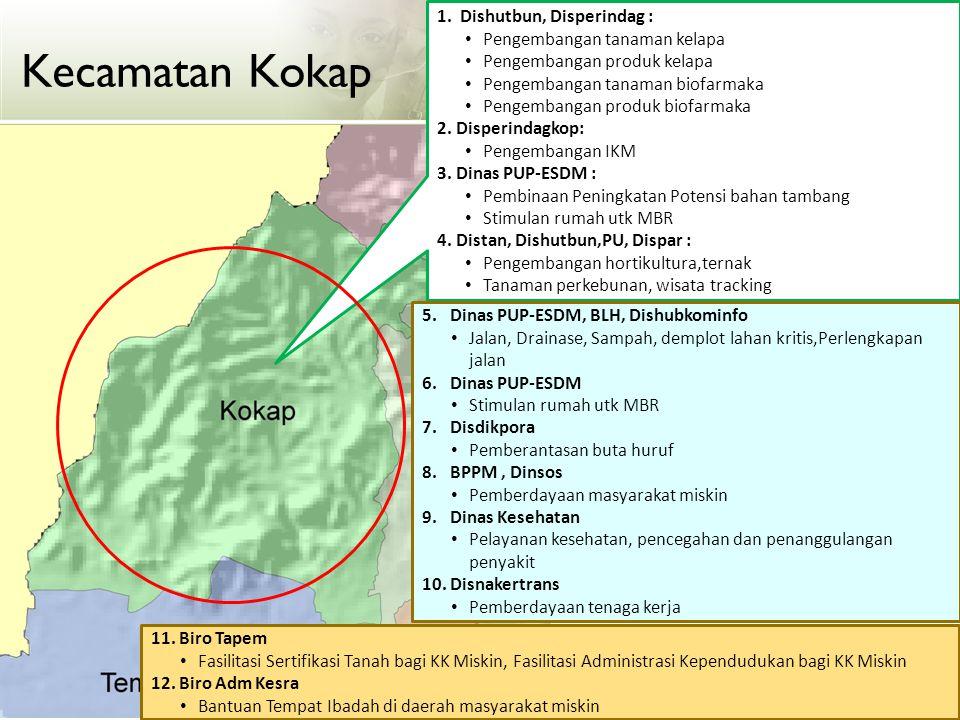 Kecamatan Kokap 1. Dishutbun, Disperindag :