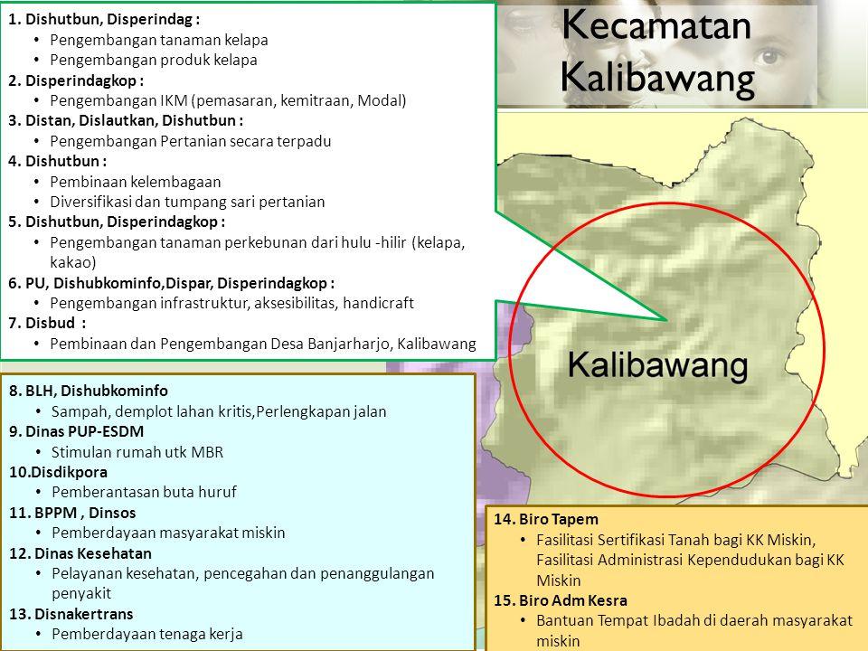 Kecamatan Kalibawang 1. Dishutbun, Disperindag :