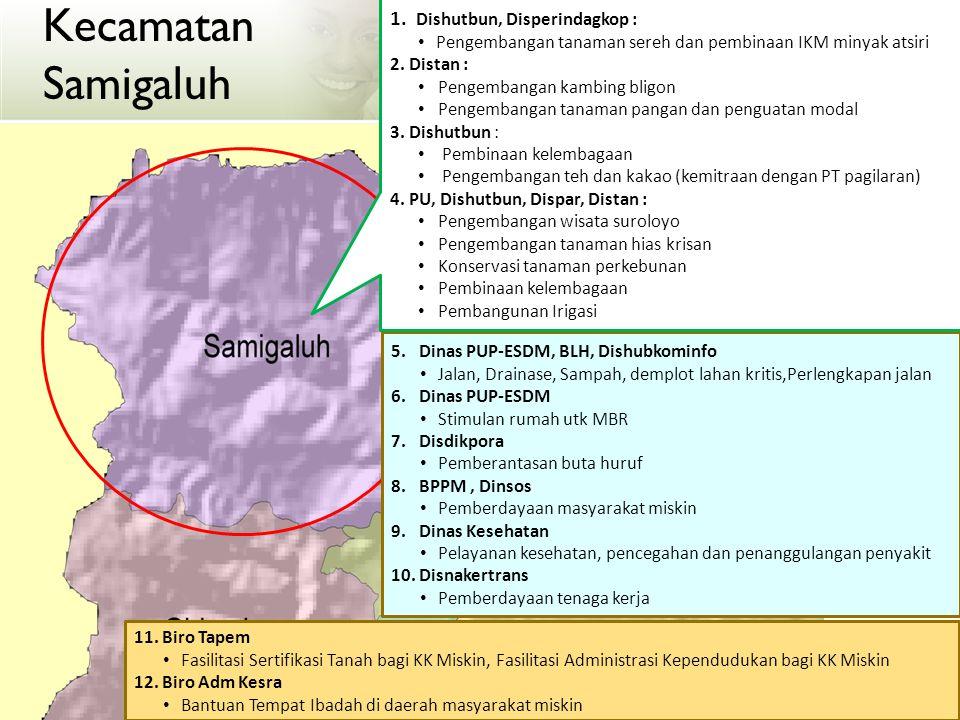 Kecamatan Samigaluh 1. Dishutbun, Disperindagkop :