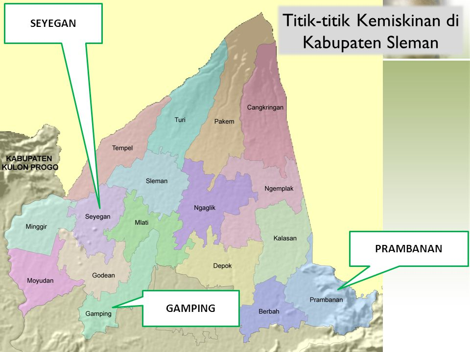 Titik-titik Kemiskinan di Kabupaten Sleman