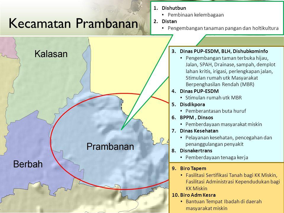 Kecamatan Prambanan Dishutbun Pembinaan kelembagaan Distan