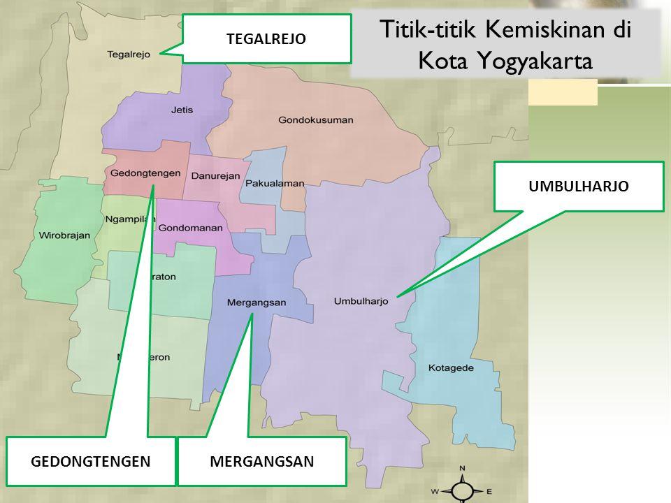 Titik-titik Kemiskinan di Kota Yogyakarta