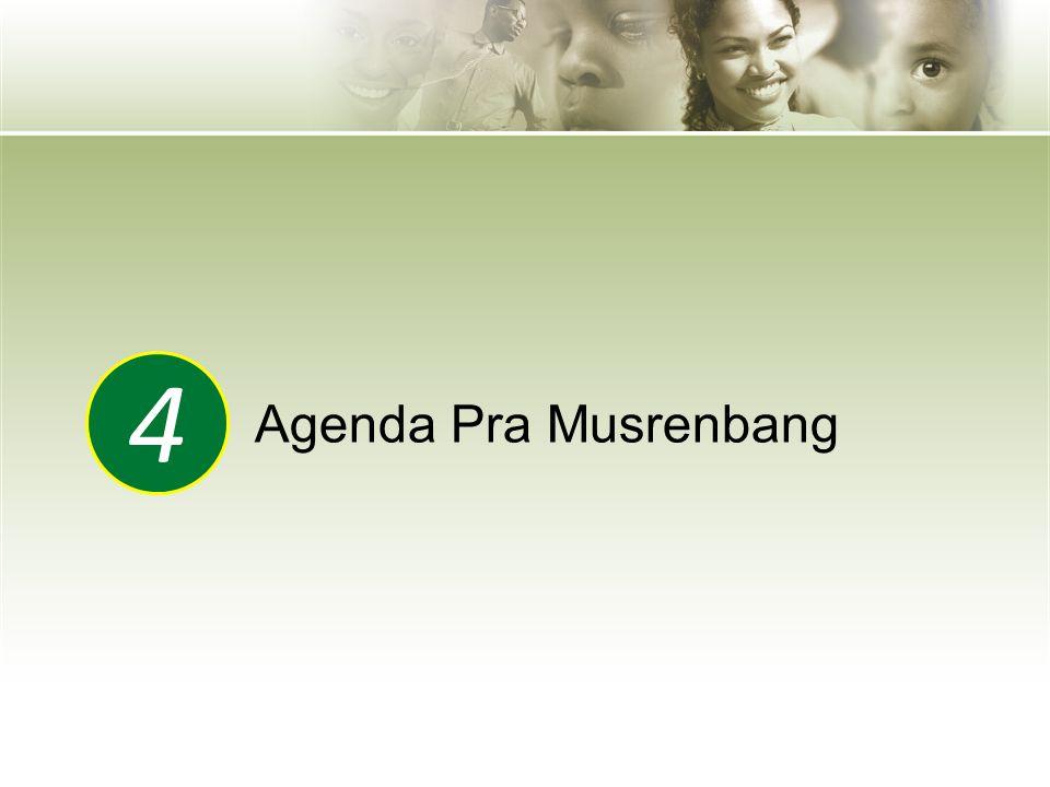 4 Agenda Pra Musrenbang