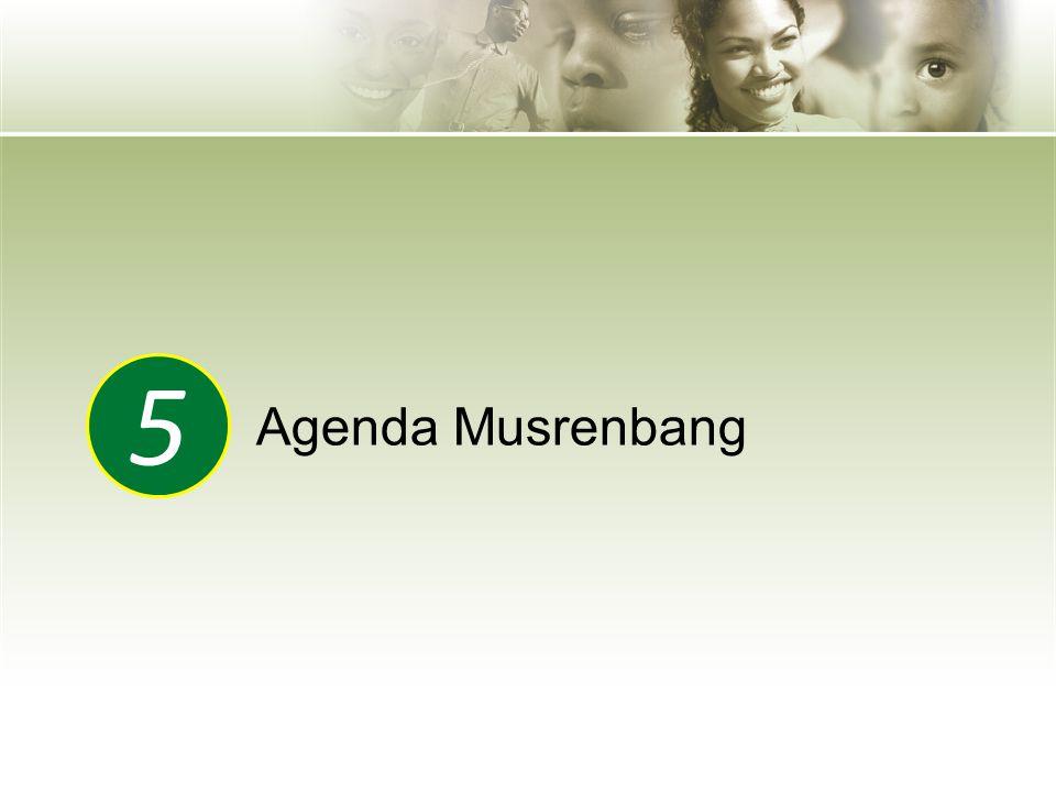 5 Agenda Musrenbang