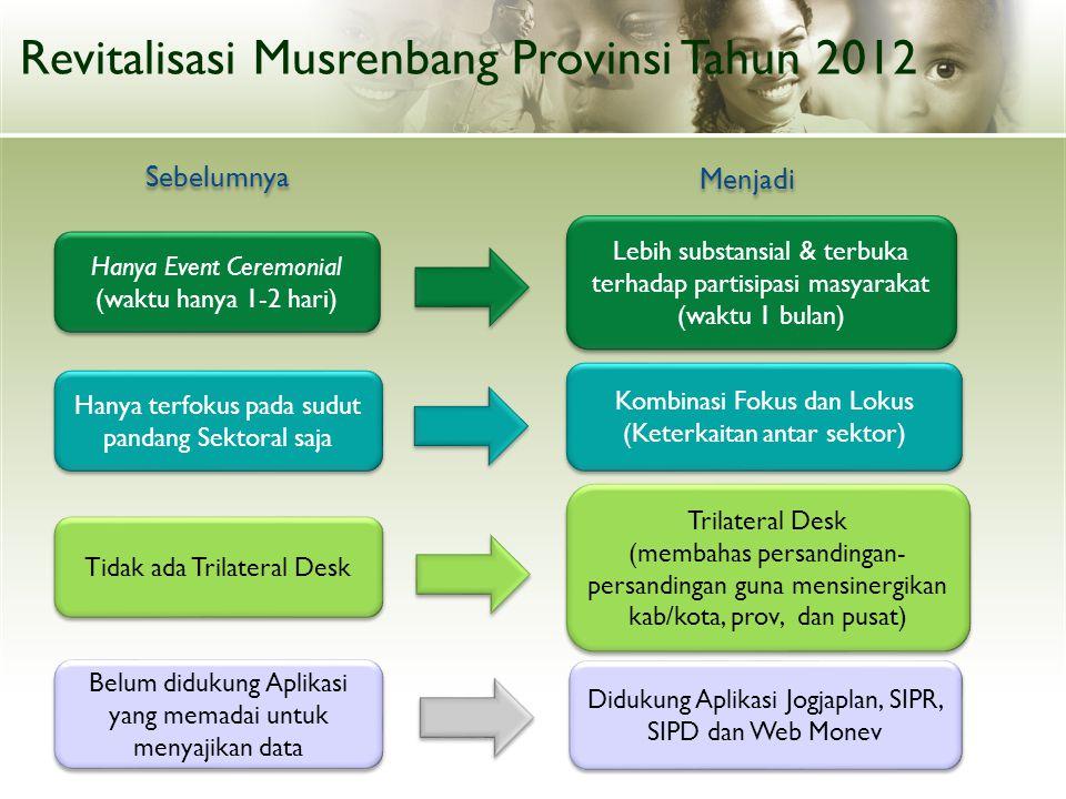 Revitalisasi Musrenbang Provinsi Tahun 2012