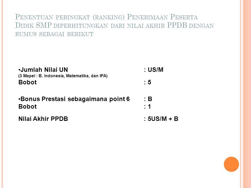 Penentuan peringkat (ranking) Penerimaan Peserta Didik SMP diperhitungkan dari nilai akhir PPDB dengan rumus sebagai berikut