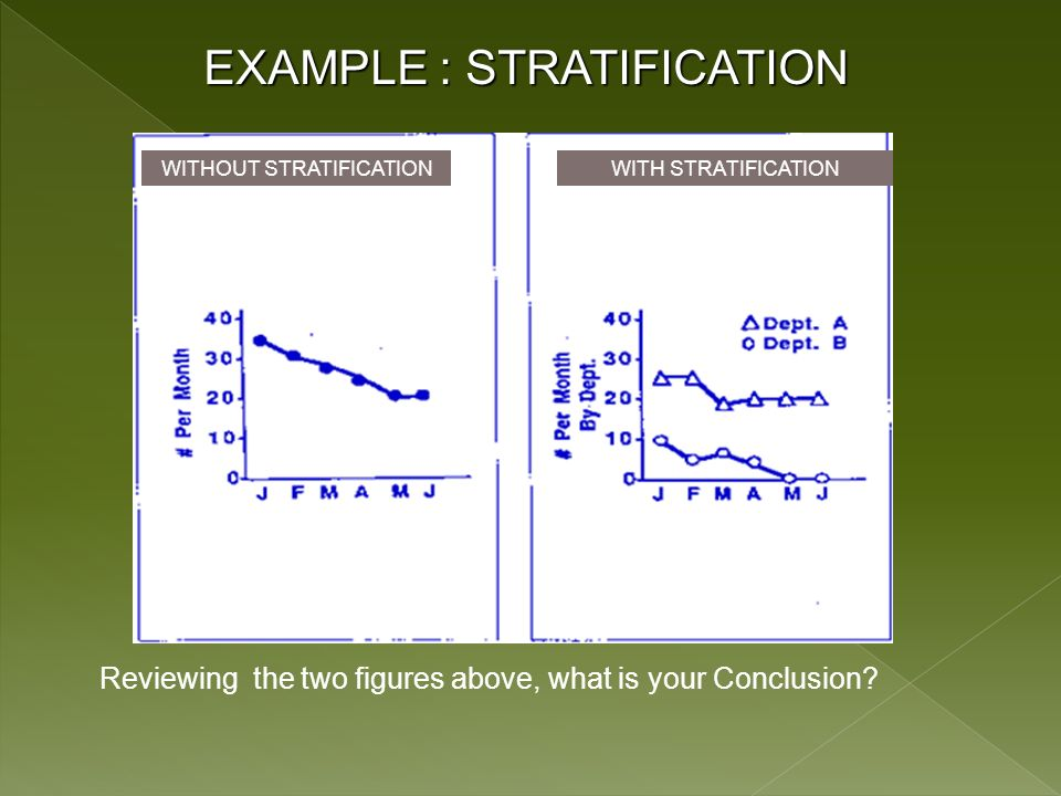 EXAMPLE : STRATIFICATION