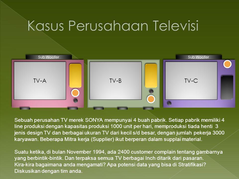 Kasus Perusahaan Televisi