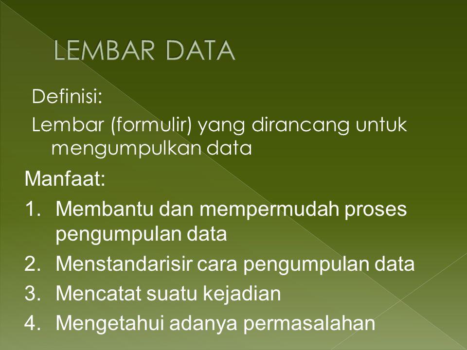 LEMBAR DATA Manfaat: Membantu dan mempermudah proses pengumpulan data
