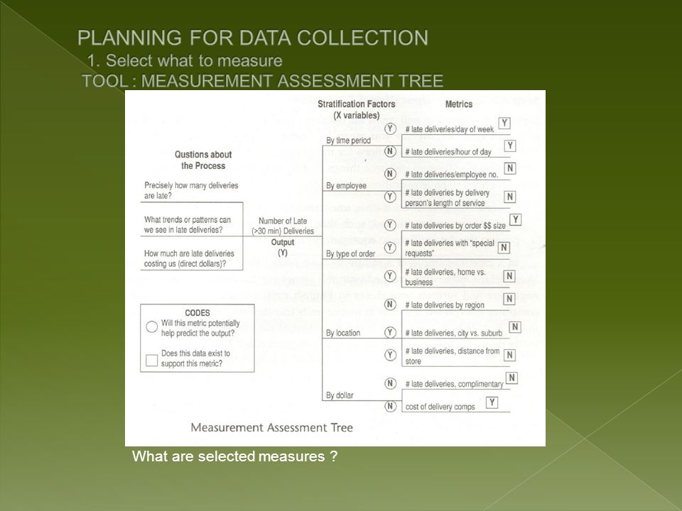 PLANNING FOR DATA COLLECTION 1
