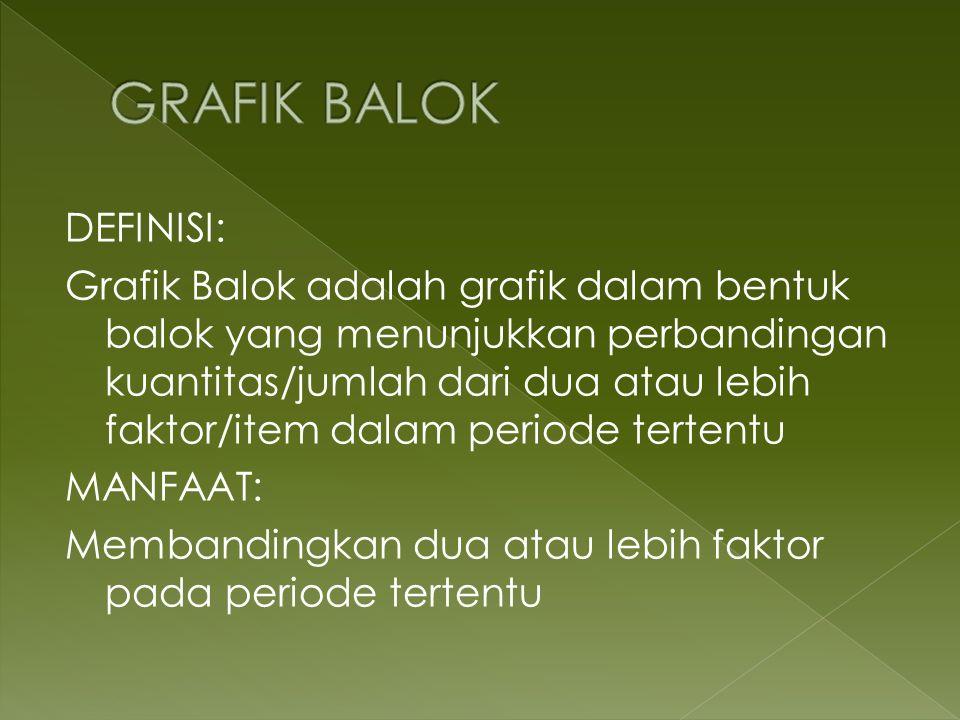GRAFIK BALOK