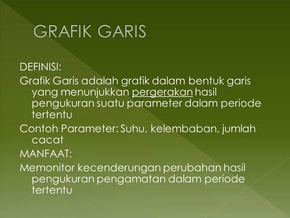GRAFIK GARIS