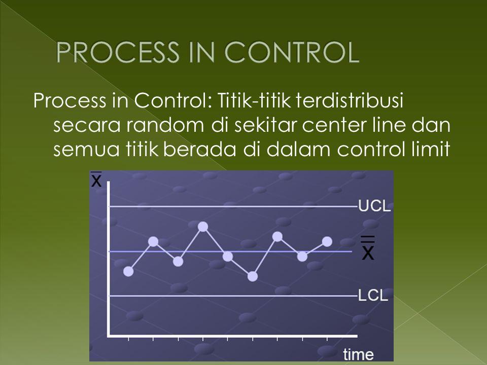 PROCESS IN CONTROL Process in Control: Titik-titik terdistribusi secara random di sekitar center line dan semua titik berada di dalam control limit.