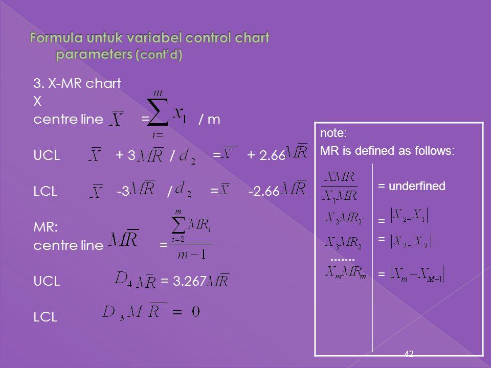 Formula untuk variabel control chart parameters (cont'd)