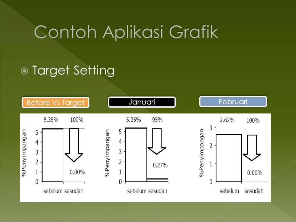 Contoh Aplikasi Grafik