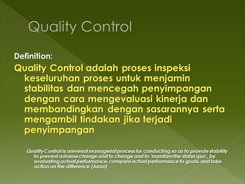 Quality Control Definition: