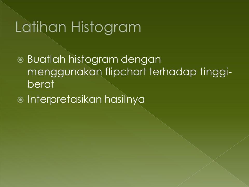 Latihan Histogram Buatlah histogram dengan menggunakan flipchart terhadap tinggi-berat.