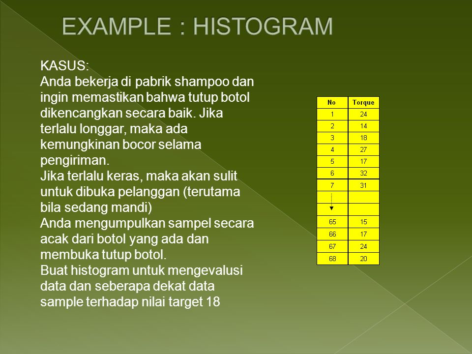 EXAMPLE : HISTOGRAM KASUS: