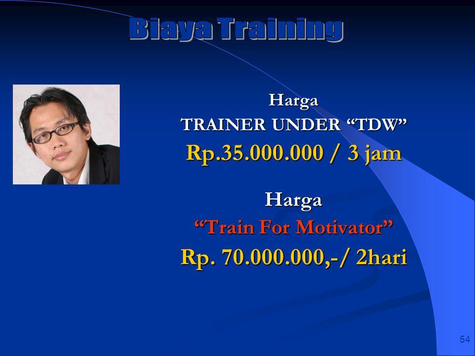 Biaya Training Rp.35.000.000 / 3 jam Rp. 70.000.000,-/ 2hari