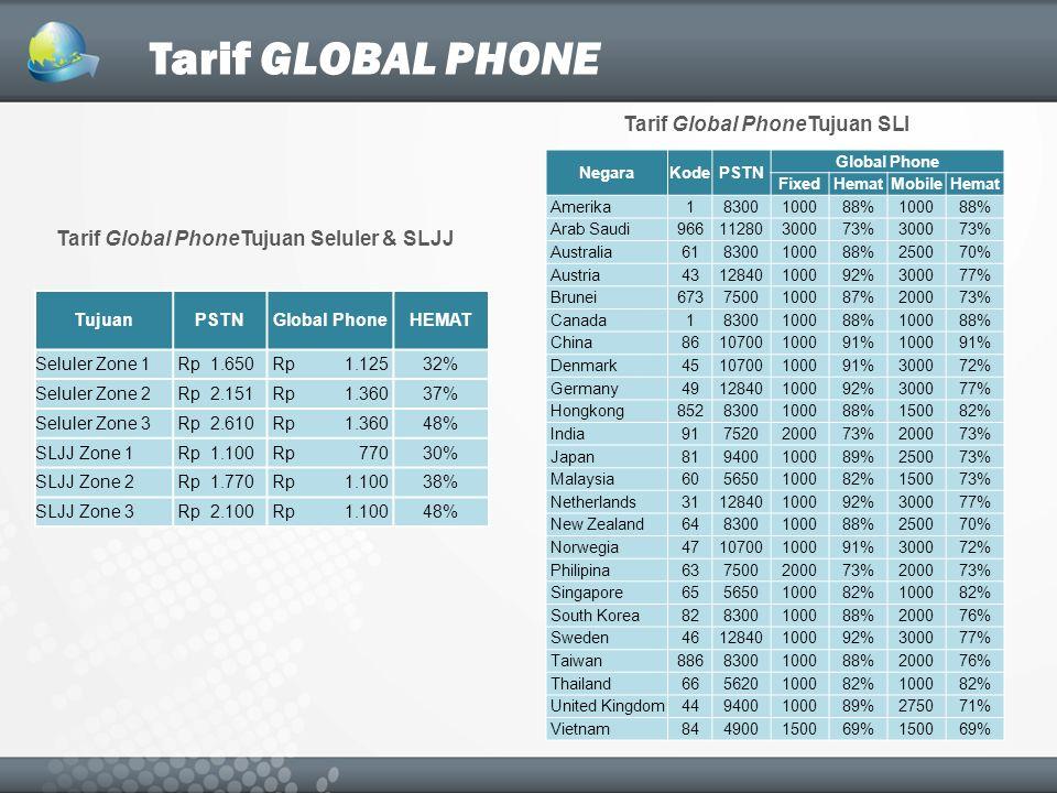 Tarif Global PhoneTujuan SLI Tarif Global PhoneTujuan Seluler & SLJJ