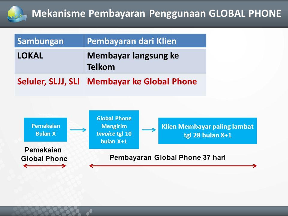 Mekanisme Pembayaran Penggunaan GLOBAL PHONE