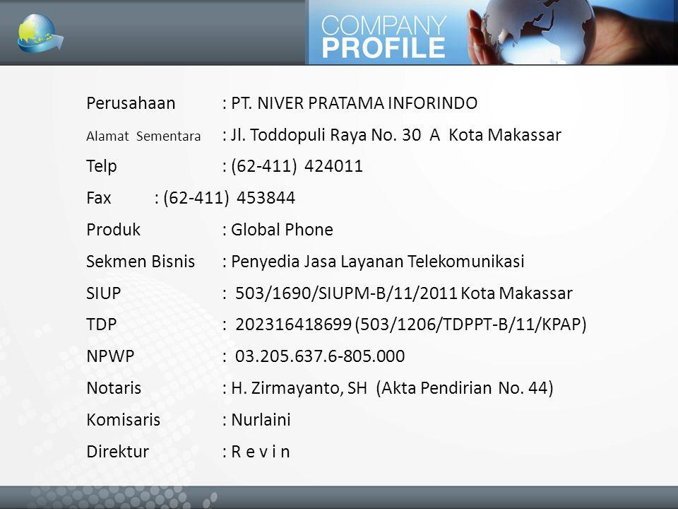 Perusahaan : PT. NIVER PRATAMA INFORINDO