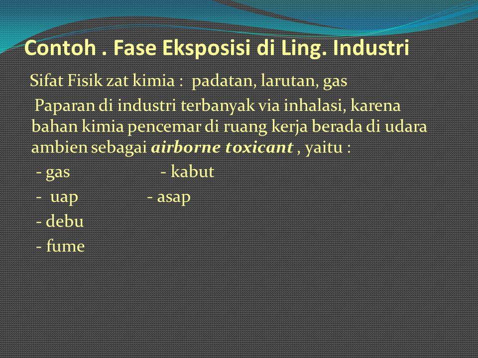 Contoh . Fase Eksposisi di Ling. Industri