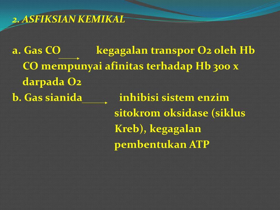 a. Gas CO kegagalan transpor O2 oleh Hb