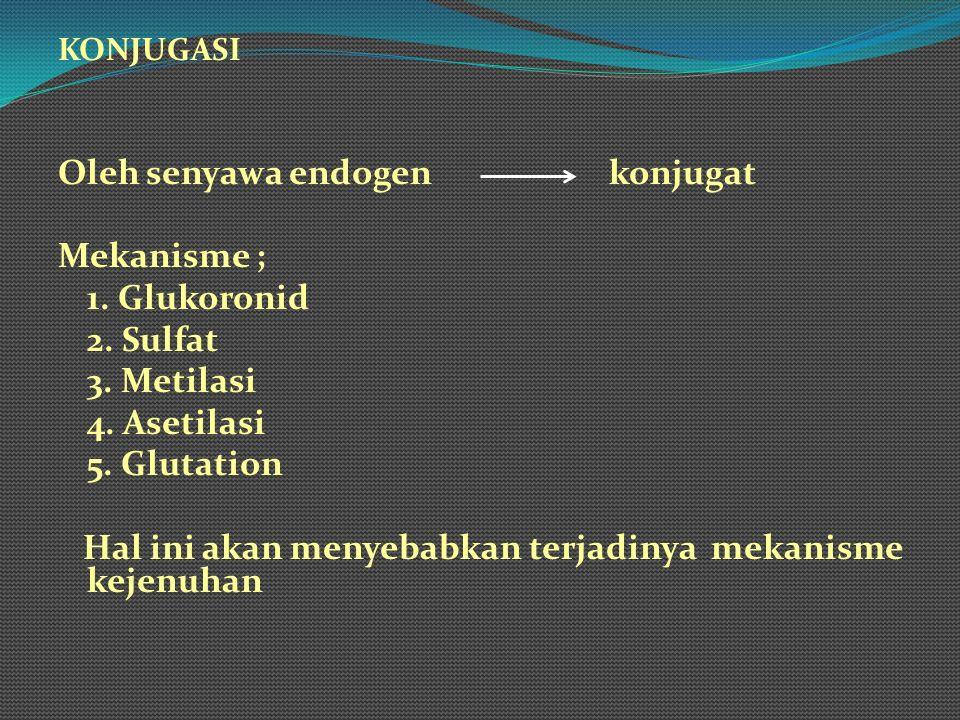 Oleh senyawa endogen konjugat Mekanisme ; 1. Glukoronid 2. Sulfat