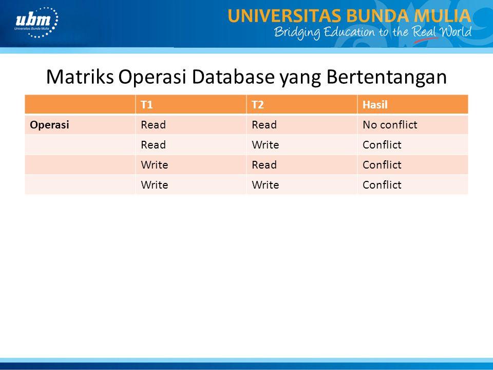 Matriks Operasi Database yang Bertentangan