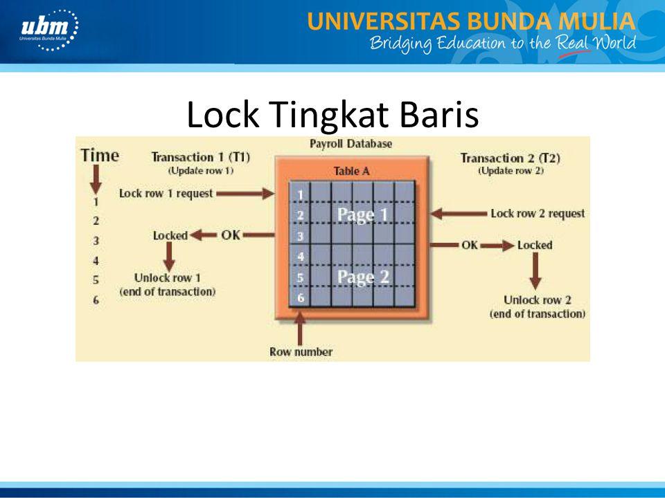 Lock Tingkat Baris