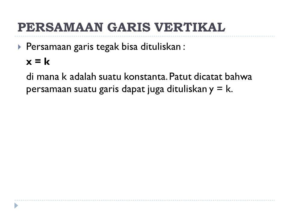 PERSAMAAN GARIS VERTIKAL