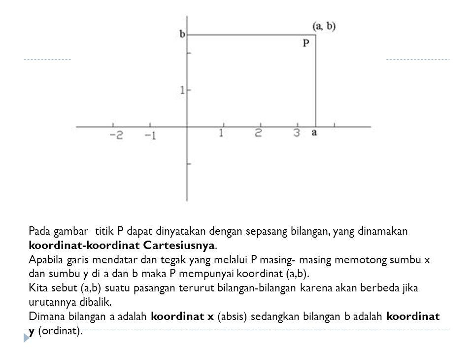 Pada gambar titik P dapat dinyatakan dengan sepasang bilangan, yang dinamakan koordinat-koordinat Cartesiusnya.