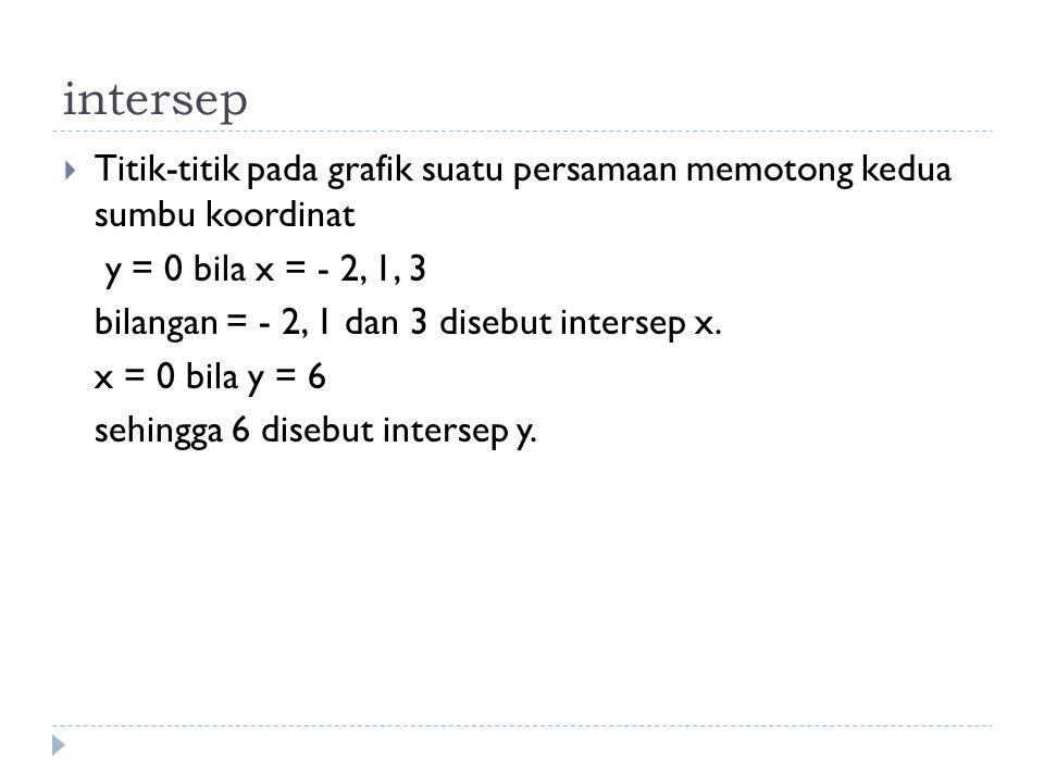 intersep Titik-titik pada grafik suatu persamaan memotong kedua sumbu koordinat. y = 0 bila x = - 2, 1, 3.