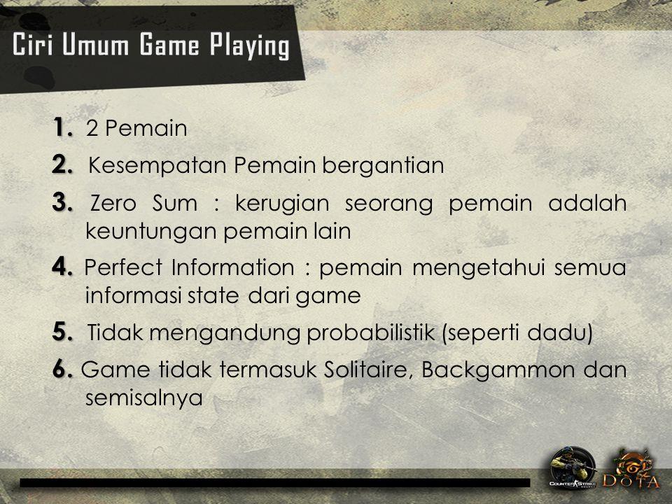 Ciri Umum Game Playing
