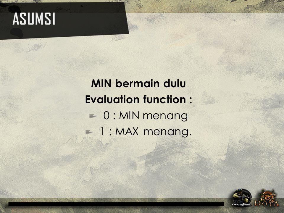 ASUMSI MIN bermain dulu Evaluation function : 0 : MIN menang