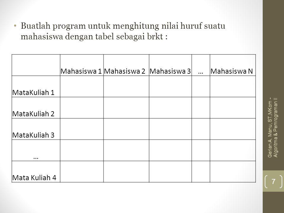 Buatlah program untuk menghitung nilai huruf suatu mahasiswa dengan tabel sebagai brkt :