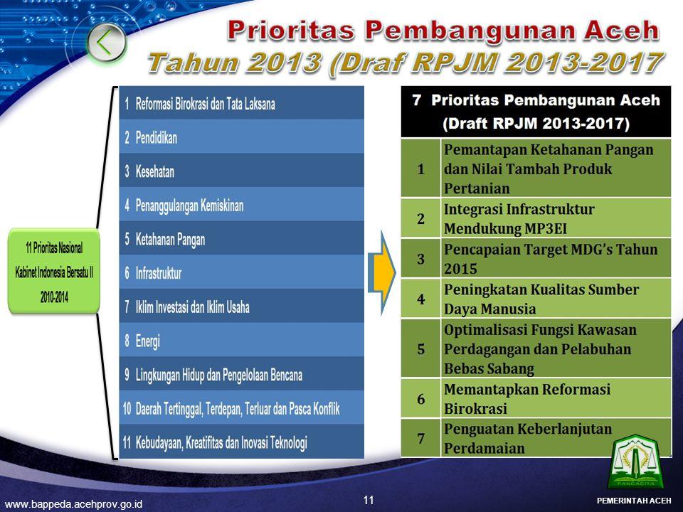 Prioritas Pembangunan Aceh Tahun 2013 (Draf RPJM 2013-2017