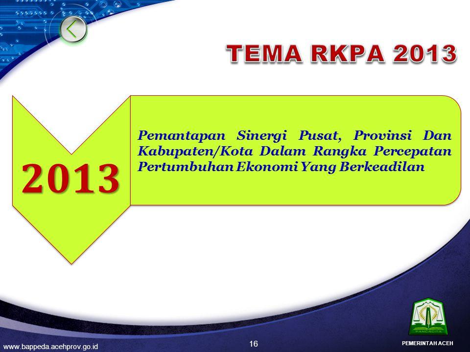TEMA RKPA 2013 2013. Pemantapan Sinergi Pusat, Provinsi Dan Kabupaten/Kota Dalam Rangka Percepatan Pertumbuhan Ekonomi Yang Berkeadilan.